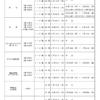 (ネット用)令和2年度検定試験日程のサムネイル